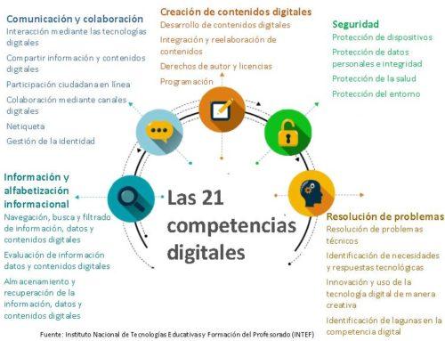 Retos digitales de la formación para la nueva década